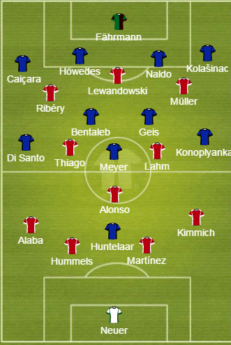 Schalke 04 vs FC Bayern Munich possible lineups
